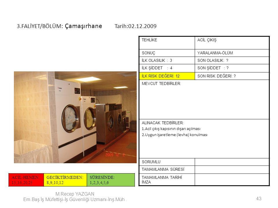 M.Recep YAZGAN- Sinem ARSLAN Em.Baş İş Müfettişi-İş Güvenliği Uzmanı 1.Faaliyet/bölüm/Ekipman: Mutfak Kıyma Makinesi 09.02.2010 TEHLİKEKIYMA MEKİNESİNE EL KAPILMASI SONUÇYARALANMA-UZUV KAYBI ÖNCEKİ TESPİTE AİT OLASILIK 4 BU TESPİTTEKİ OLASILIK : 1 ÖNCEKİ TESPİTE AİT ŞİDDET 5 BU TESPİTE AİT ŞİDDET: 5 ÖNCEKİ TESPİTE AİT RİSK DEĞERİ 20 BU TESPİTE AİT RİSK DEĞERİ: 5 ALINAN (MEVCUT) TEDBİRLER: Elin dişli helezonlara ulaşmasını önleyecek koruyucu huni yapılmış.