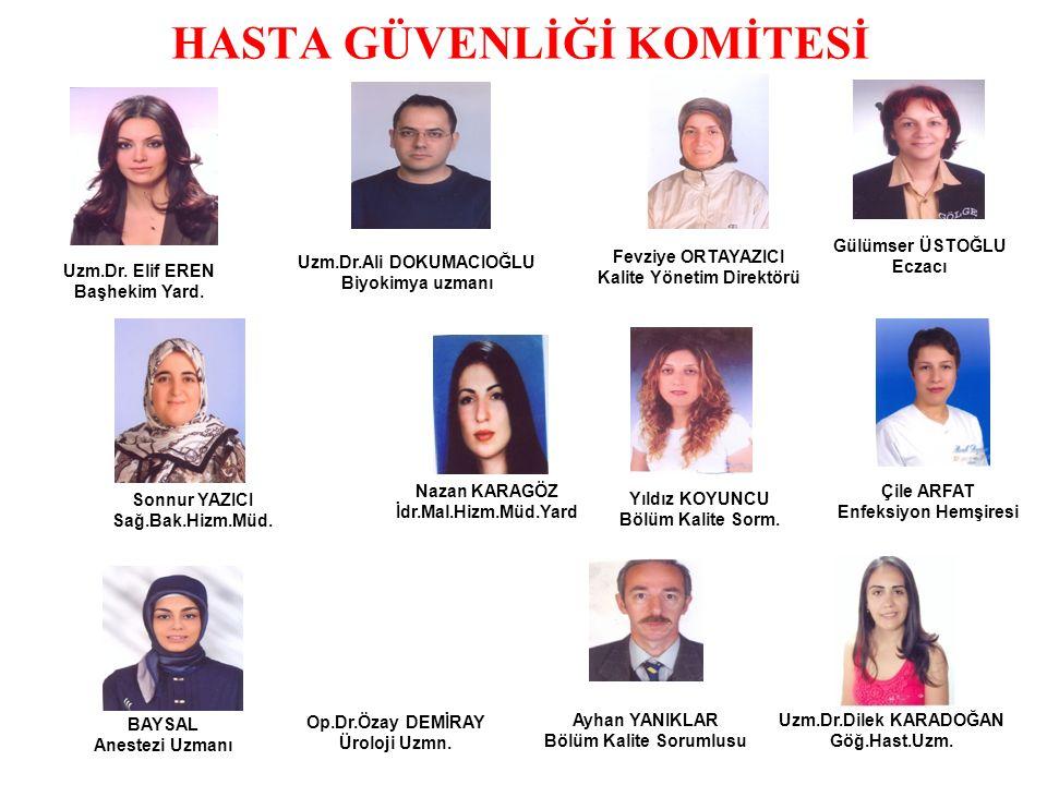 HASTA GÜVENLİĞİ KOMİTESİ Fevziye ORTAYAZICI Kalite Yönetim Direktörü Sonnur YAZICI Sağ.Bak.Hizm.Müd.