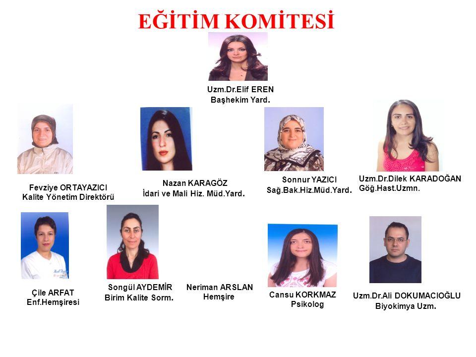 EĞİTİM KOMİTESİ Nazan KARAGÖZ İdari ve Mali Hiz. Müd.Yard.