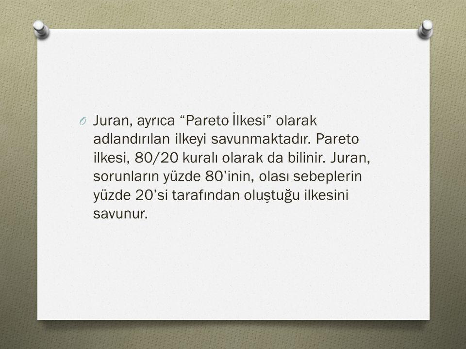 """O Juran, ayrıca """"Pareto İlkesi"""" olarak adlandırılan ilkeyi savunmaktadır. Pareto ilkesi, 80/20 kuralı olarak da bilinir. Juran, sorunların yüzde 80'in"""