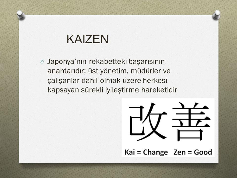O Japonya'nın rekabetteki başarısının anahtarıdır; üst yönetim, müdürler ve çalışanlar dahil olmak üzere herkesi kapsayan sürekli iyileştirme hareketi
