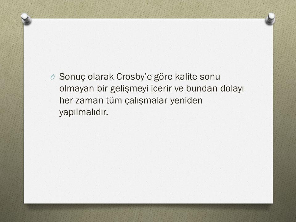 O Sonuç olarak Crosby'e göre kalite sonu olmayan bir gelişmeyi içerir ve bundan dolayı her zaman tüm çalışmalar yeniden yapılmalıdır.