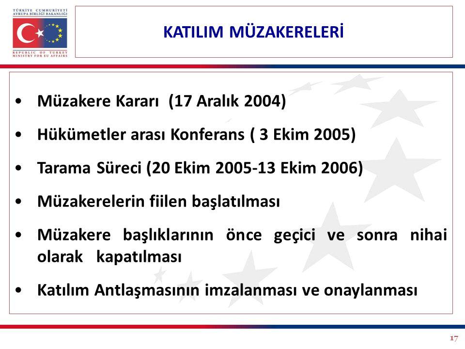 17 Müzakere Kararı (17 Aralık 2004) Hükümetler arası Konferans ( 3 Ekim 2005) Tarama Süreci (20 Ekim 2005-13 Ekim 2006) Müzakerelerin fiilen başlatılması Müzakere başlıklarının önce geçici ve sonra nihai olarak kapatılması Katılım Antlaşmasının imzalanması ve onaylanması KATILIM MÜZAKERELERİ