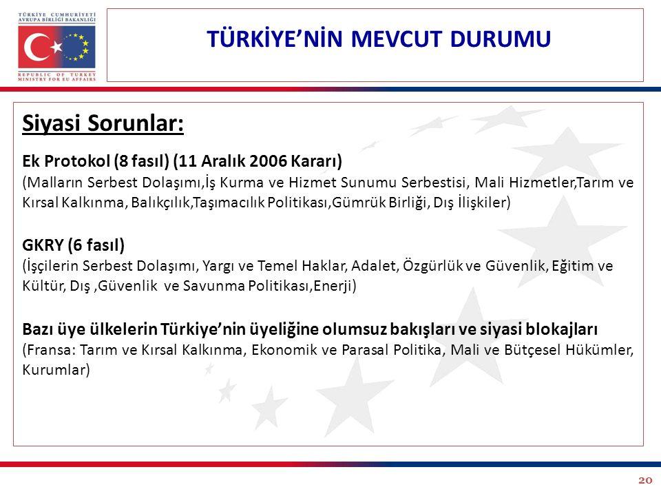 20 TÜRKİYE'NİN MEVCUT DURUMU Siyasi Sorunlar: Ek Protokol (8 fasıl) (11 Aralık 2006 Kararı) (Malların Serbest Dolaşımı,İş Kurma ve Hizmet Sunumu Serbestisi, Mali Hizmetler,Tarım ve Kırsal Kalkınma, Balıkçılık,Taşımacılık Politikası,Gümrük Birliği, Dış İlişkiler) GKRY (6 fasıl) (İşçilerin Serbest Dolaşımı, Yargı ve Temel Haklar, Adalet, Özgürlük ve Güvenlik, Eğitim ve Kültür, Dış,Güvenlik ve Savunma Politikası,Enerji) Bazı üye ülkelerin Türkiye'nin üyeliğine olumsuz bakışları ve siyasi blokajları (Fransa: Tarım ve Kırsal Kalkınma, Ekonomik ve Parasal Politika, Mali ve Bütçesel Hükümler, Kurumlar)
