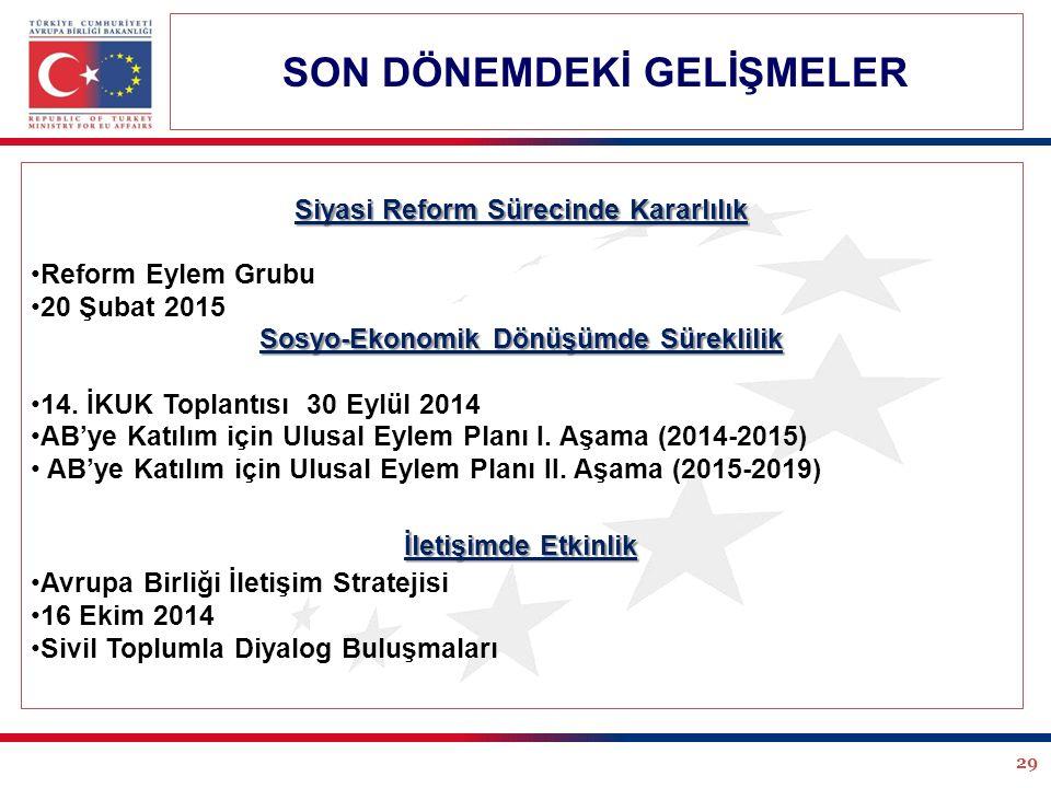29 Siyasi Reform Sürecinde Kararlılık Reform Eylem Grubu 20 Şubat 2015 Sosyo-Ekonomik Dönüşümde Süreklilik 14. İKUK Toplantısı 30 Eylül 2014 AB'ye Kat