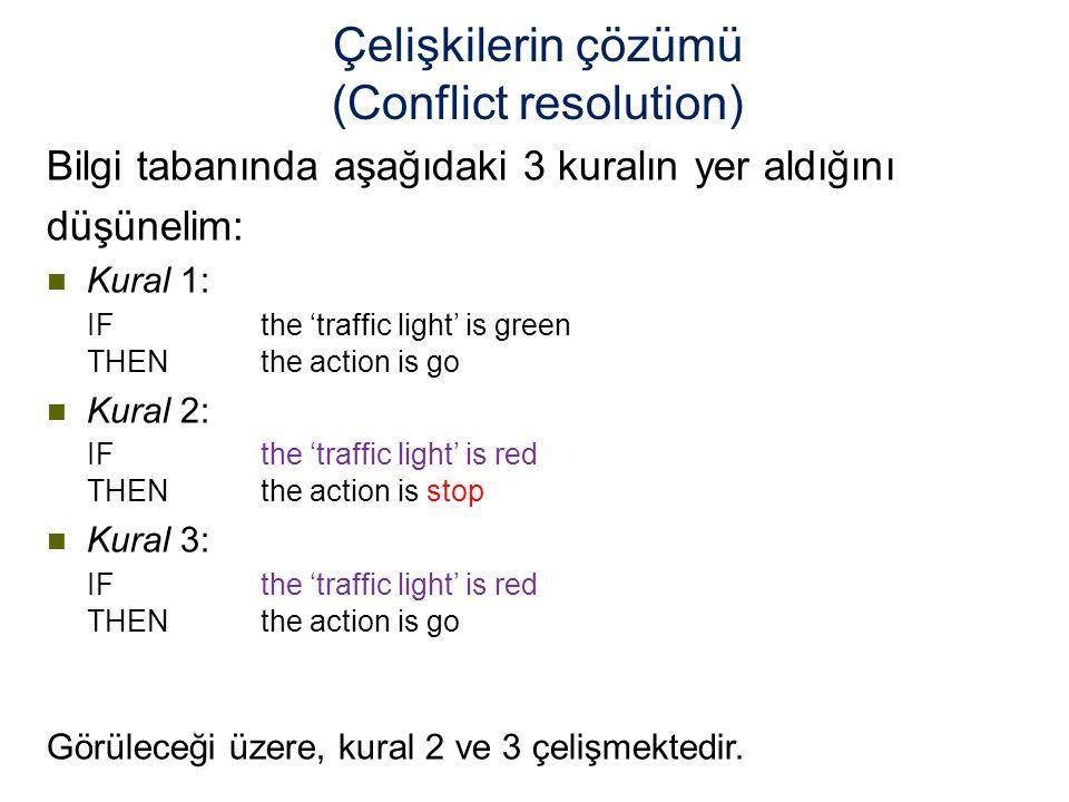 Bilgi tabanında aşağıdaki 3 kuralın yer aldığını düşünelim: n Kural 1: IFthe 'traffic light' is green THENthe action is go n Kural 2: IFthe 'traffic light' is red THENthe action is stop n Kural 3: IFthe 'traffic light' is red THENthe action is go Görüleceği üzere, kural 2 ve 3 çelişmektedir.