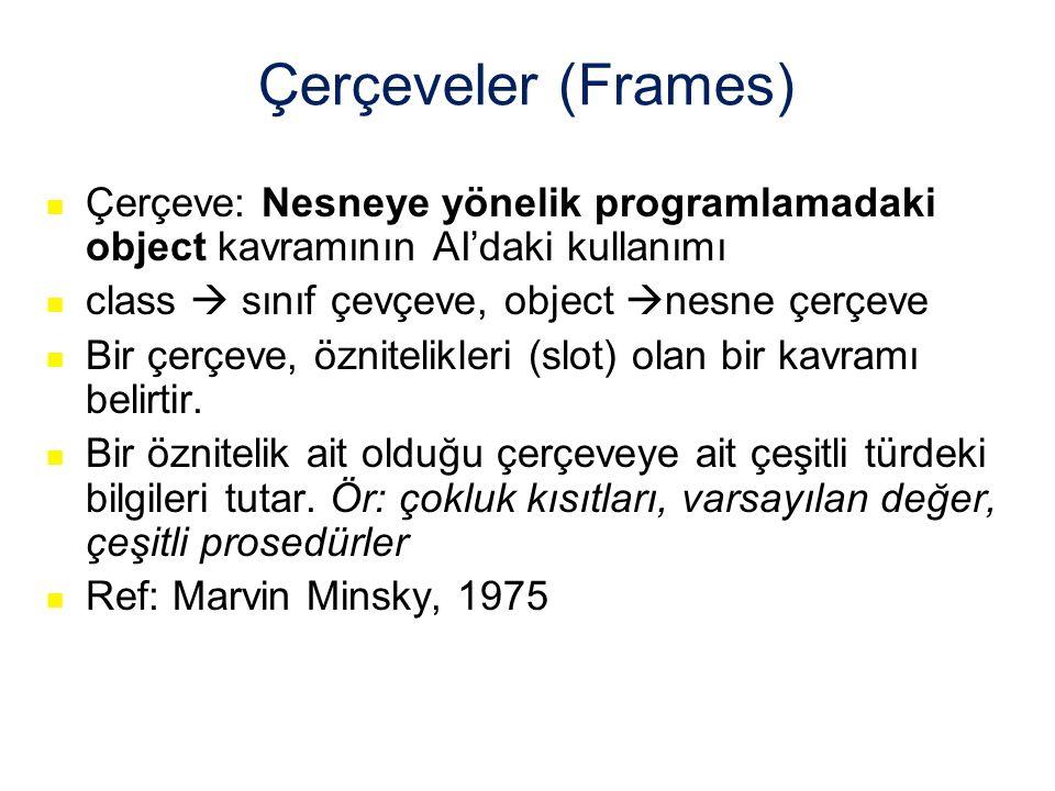 Çerçeveler (Frames) Çerçeve: Nesneye yönelik programlamadaki object kavramının AI'daki kullanımı class  sınıf çevçeve, object  nesne çerçeve Bir çerçeve, öznitelikleri (slot) olan bir kavramı belirtir.
