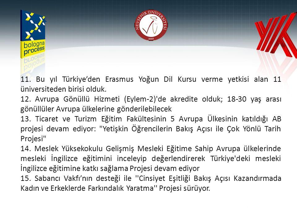 11. Bu yıl Türkiye'den Erasmus Yoğun Dil Kursu verme yetkisi alan 11 üniversiteden birisi olduk. 12. Avrupa Gönüllü Hizmeti (Eylem-2)'de akredite oldu