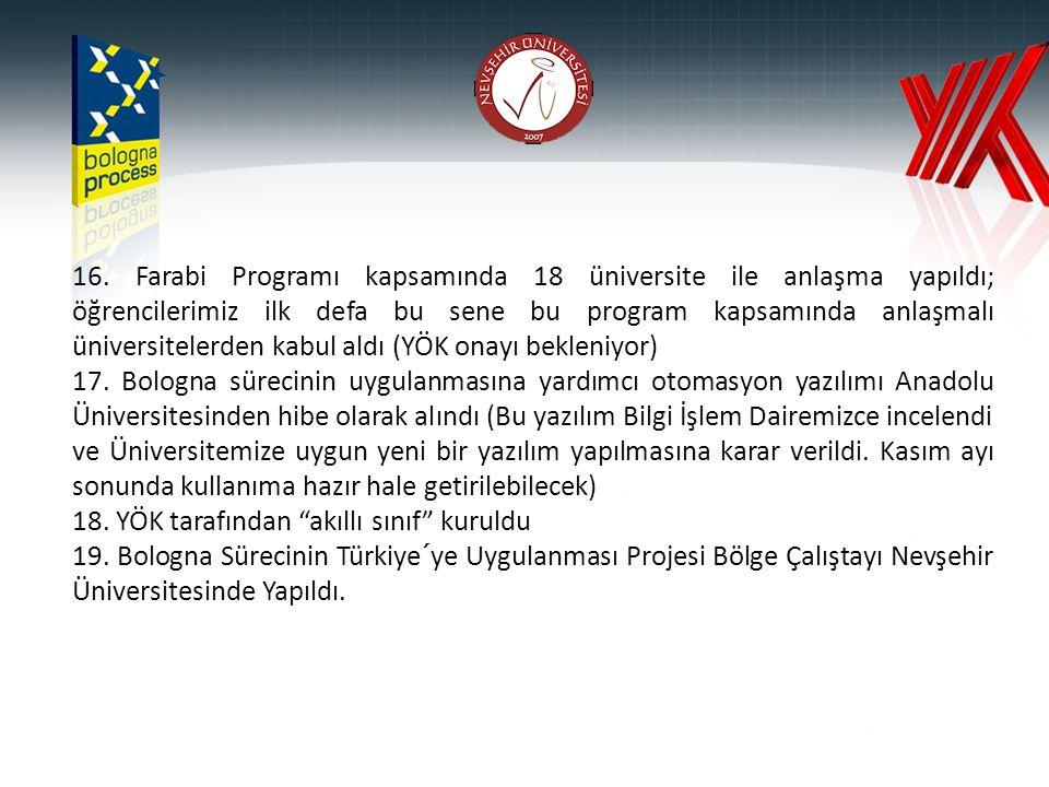 16. Farabi Programı kapsamında 18 üniversite ile anlaşma yapıldı; öğrencilerimiz ilk defa bu sene bu program kapsamında anlaşmalı üniversitelerden kab
