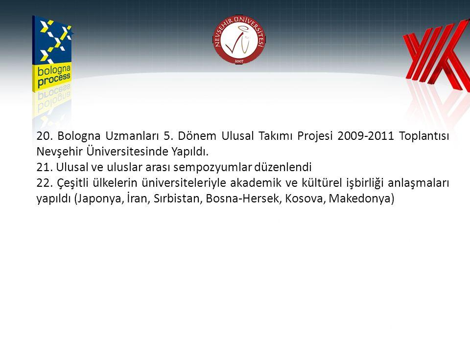 20. Bologna Uzmanları 5. Dönem Ulusal Takımı Projesi 2009-2011 Toplantısı Nevşehir Üniversitesinde Yapıldı. 21. Ulusal ve uluslar arası sempozyumlar d