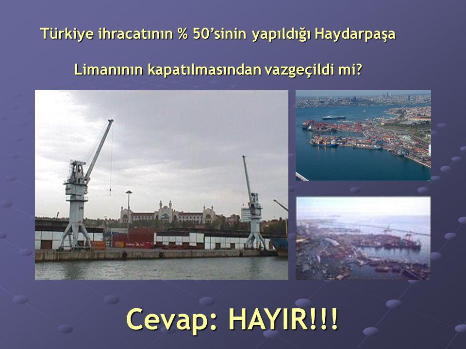 Cevap: HAYIR!!.