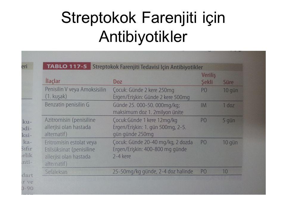 Streptokok Farenjiti için Antibiyotikler