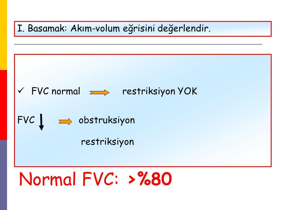 FVC normal restriksiyon YOK FVC obstruksiyon restriksiyon I. Basamak: Akım-volum eğrisini değerlendir. Normal FVC: >%80