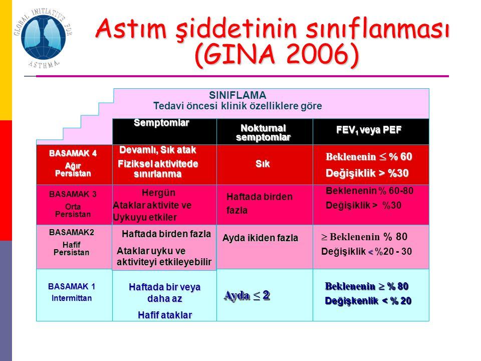 Astım şiddetinin sınıflanması (GINA 2006) (GINA 2006) SINIFLAMA Tedavi öncesi klinik özelliklere göre Semptomlar Nokturnal semptomlar FEV 1 veya PEF B