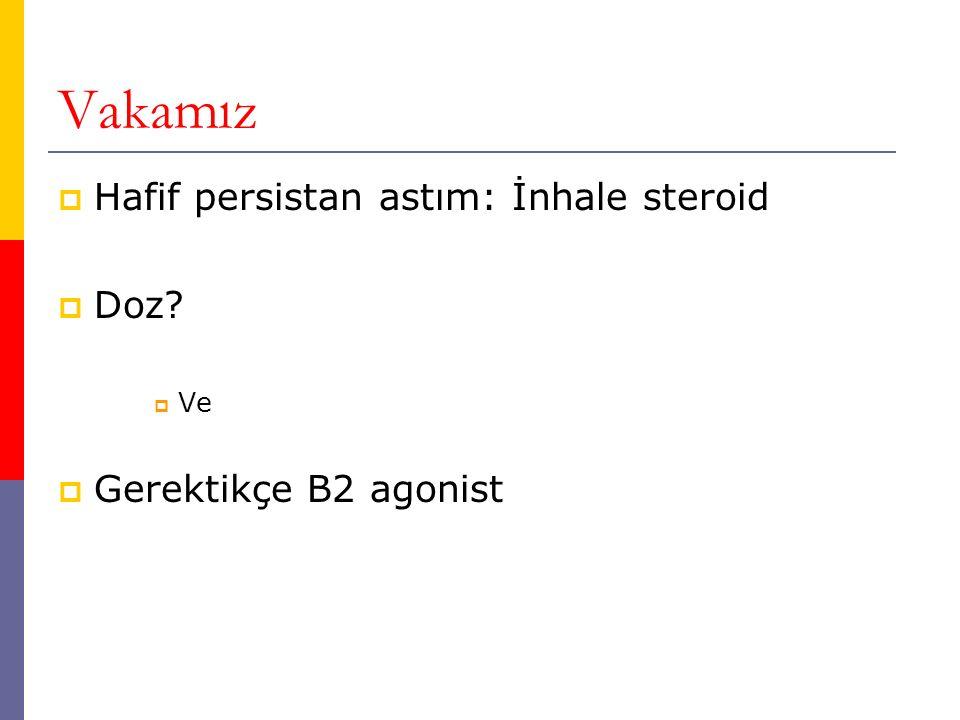Vakamız  Hafif persistan astım: İnhale steroid  Doz?  Ve  Gerektikçe B2 agonist