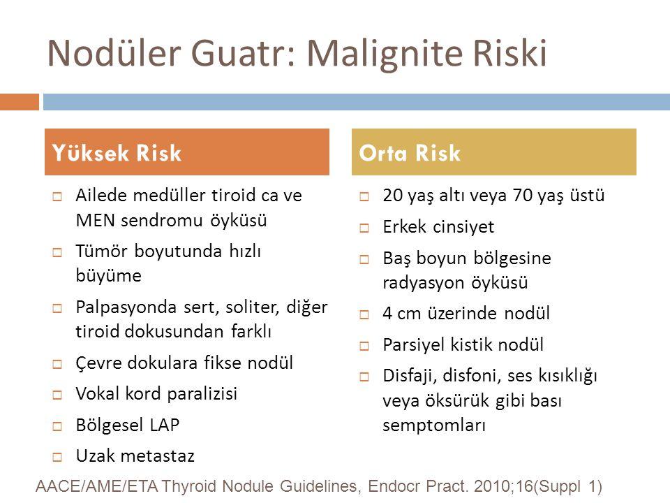 Nodüler Guatr: Malignite Riski  Ailede medüller tiroid ca ve MEN sendromu öyküsü  Tümör boyutunda hızlı büyüme  Palpasyonda sert, soliter, diğer tiroid dokusundan farklı  Çevre dokulara fikse nodül  Vokal kord paralizisi  Bölgesel LAP  Uzak metastaz  20 yaş altı veya 70 yaş üstü  Erkek cinsiyet  Baş boyun bölgesine radyasyon öyküsü  4 cm üzerinde nodül  Parsiyel kistik nodül  Disfaji, disfoni, ses kısıklığı veya öksürük gibi bası semptomları Yüksek Risk Orta Risk AACE/AME/ETA Thyroid Nodule Guidelines, Endocr Pract.