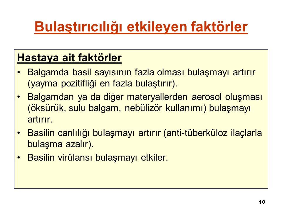 10 Hastaya ait faktörler Balgamda basil sayısının fazla olması bulaşmayı artırır (yayma pozitifliği en fazla bulaştırır).