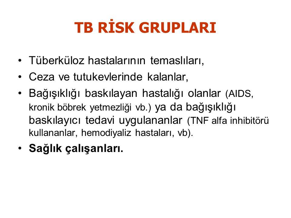 TB RİSK GRUPLARI Tüberküloz hastalarının temaslıları, Ceza ve tutukevlerinde kalanlar, Bağışıklığı baskılayan hastalığı olanlar (AIDS, kronik böbrek yetmezliği vb.) ya da bağışıklığı baskılayıcı tedavi uygulananlar (TNF alfa inhibitörü kullananlar, hemodiyaliz hastaları, vb).