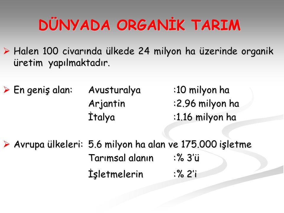 Türkiye'de Organik Tarım Yıllar Ürün Sayısı Çiftçi Sayısı Üretim Alanı ( ha ) ( ha ) Üretim Miktarı ( Ton ) 1996261.9476.78910.304 200215012.42889.827310.125 200317913.044103.190291.876 20041749.314162.193279.663 Organik Geçiş Süreci 2003-1.75410.43132.105 2004-3.49247.37999.140