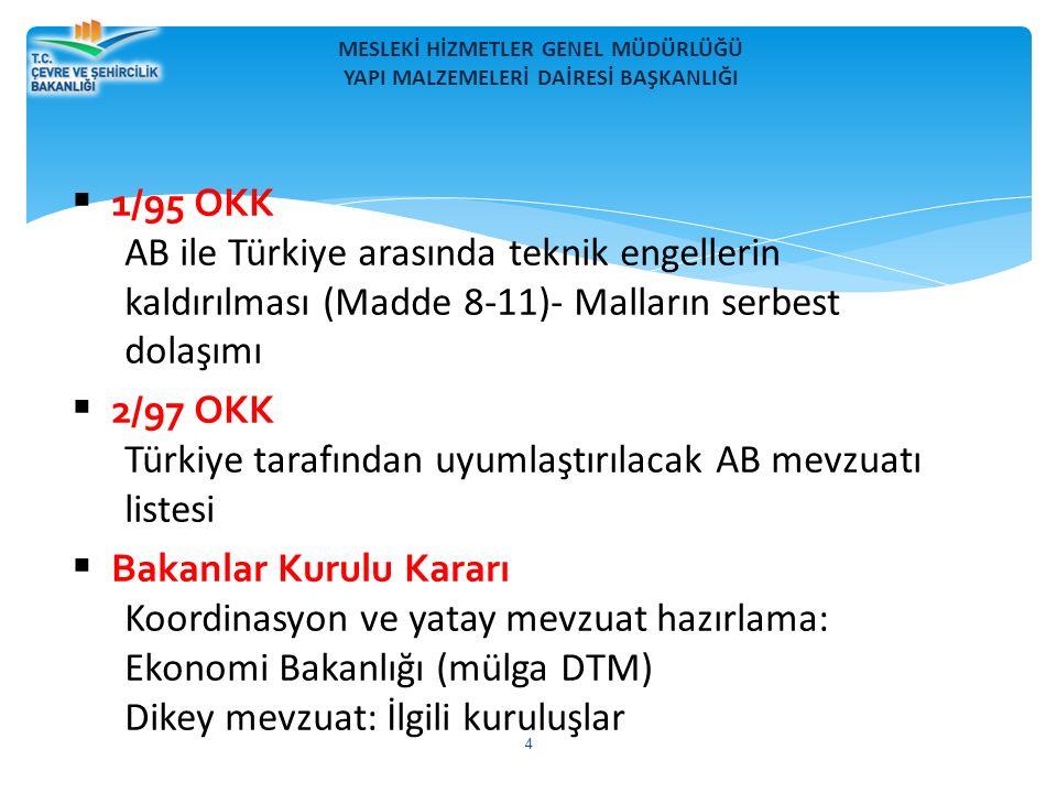 MESLEKİ HİZMETLER GENEL MÜDÜRLÜĞÜ YAPI MALZEMELERİ DAİRESİ BAŞKANLIĞI 4  1/95 OKK AB ile Türkiye arasında teknik engellerin kaldırılması (Madde 8-11)- Malların serbest dolaşımı  2/97 OKK Türkiye tarafından uyumlaştırılacak AB mevzuatı listesi  Bakanlar Kurulu Kararı Koordinasyon ve yatay mevzuat hazırlama: Ekonomi Bakanlığı (mülga DTM) Dikey mevzuat: İlgili kuruluşlar
