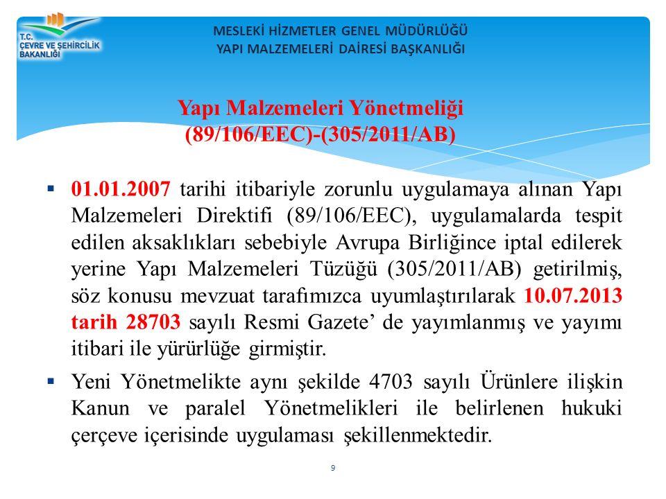 MESLEKİ HİZMETLER GENEL MÜDÜRLÜĞÜ YAPI MALZEMELERİ DAİRESİ BAŞKANLIĞI 9  01.01.2007 tarihi itibariyle zorunlu uygulamaya alınan Yapı Malzemeleri Direktifi (89/106/EEC), uygulamalarda tespit edilen aksaklıkları sebebiyle Avrupa Birliğince iptal edilerek yerine Yapı Malzemeleri Tüzüğü (305/2011/AB) getirilmiş, söz konusu mevzuat tarafımızca uyumlaştırılarak 10.07.2013 tarih 28703 sayılı Resmi Gazete' de yayımlanmış ve yayımı itibari ile yürürlüğe girmiştir.