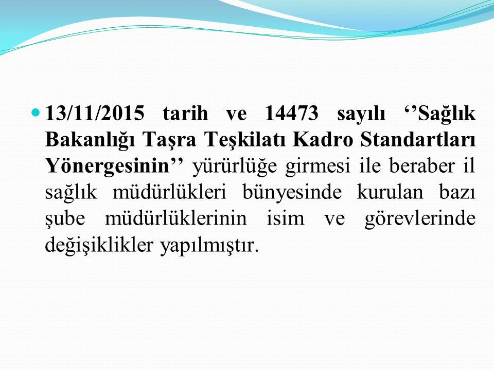 13/11/2015 tarih ve 14473 sayılı ''Sağlık Bakanlığı Taşra Teşkilatı Kadro Standartları Yönergesinin'' yürürlüğe girmesi ile beraber il sağlık müdürlük