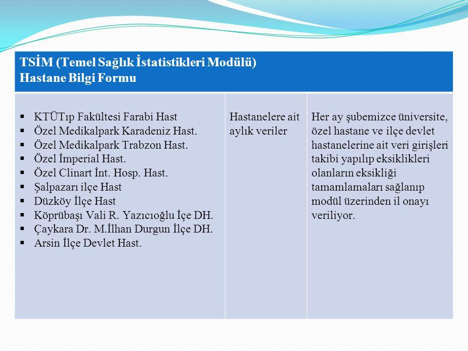 TSİM (Temel Sağlık İstatistikleri Modülü) Hastane Bilgi Formu  KTÜTıp Fakültesi Farabi Hast  Özel Medikalpark Karadeniz Hast.  Özel Medikalpark Tra