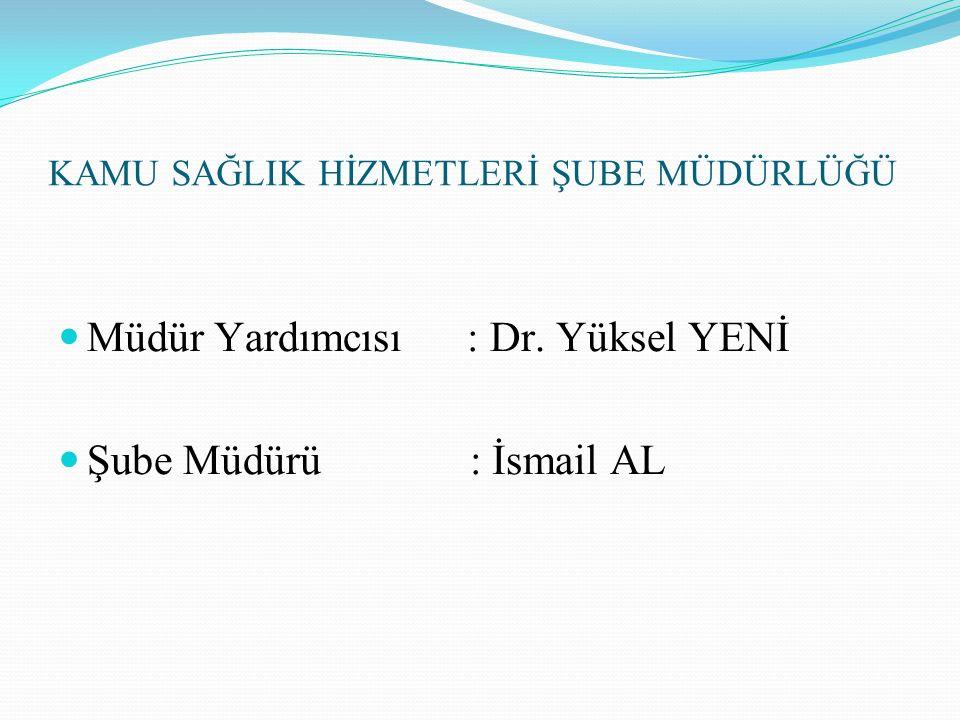 KAMU SAĞLIK HİZMETLERİ ŞUBE MÜDÜRLÜĞÜ Müdür Yardımcısı : Dr. Yüksel YENİ Şube Müdürü : İsmail AL