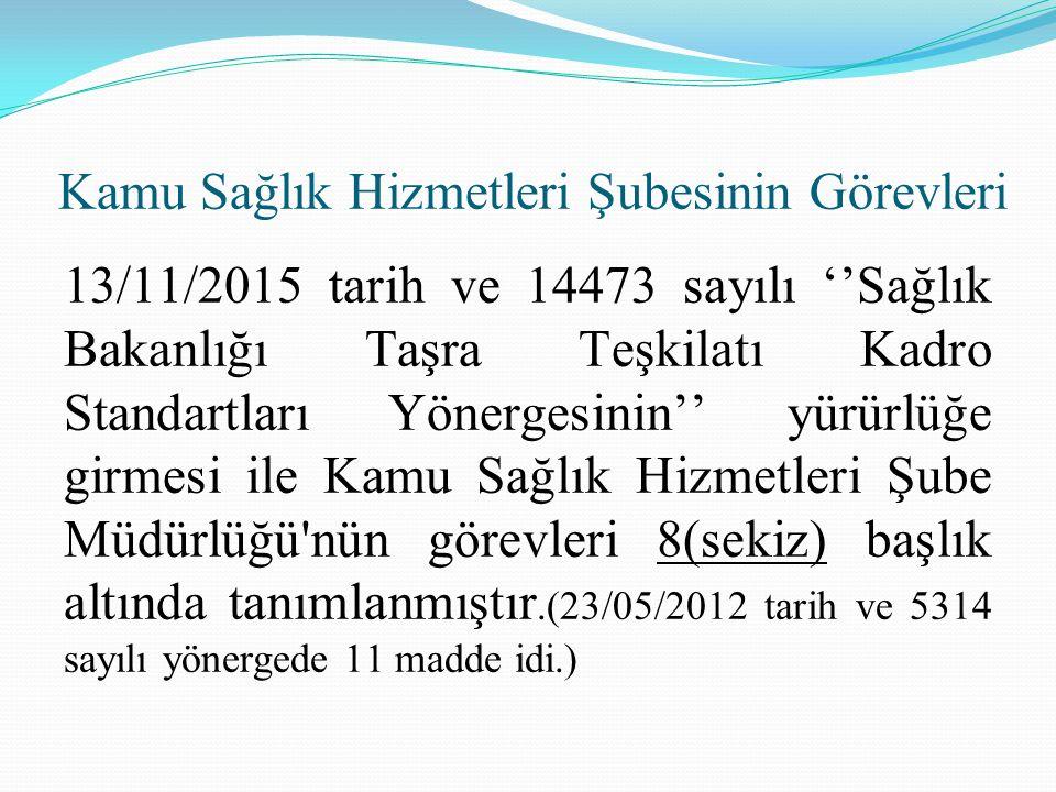 Kamu Sağlık Hizmetleri Şubesinin Görevleri 13/11/2015 tarih ve 14473 sayılı ''Sağlık Bakanlığı Taşra Teşkilatı Kadro Standartları Yönergesinin'' yürürlüğe girmesi ile Kamu Sağlık Hizmetleri Şube Müdürlüğü nün görevleri 8(sekiz) başlık altında tanımlanmıştır.(23/05/2012 tarih ve 5314 sayılı yönergede 11 madde idi.)