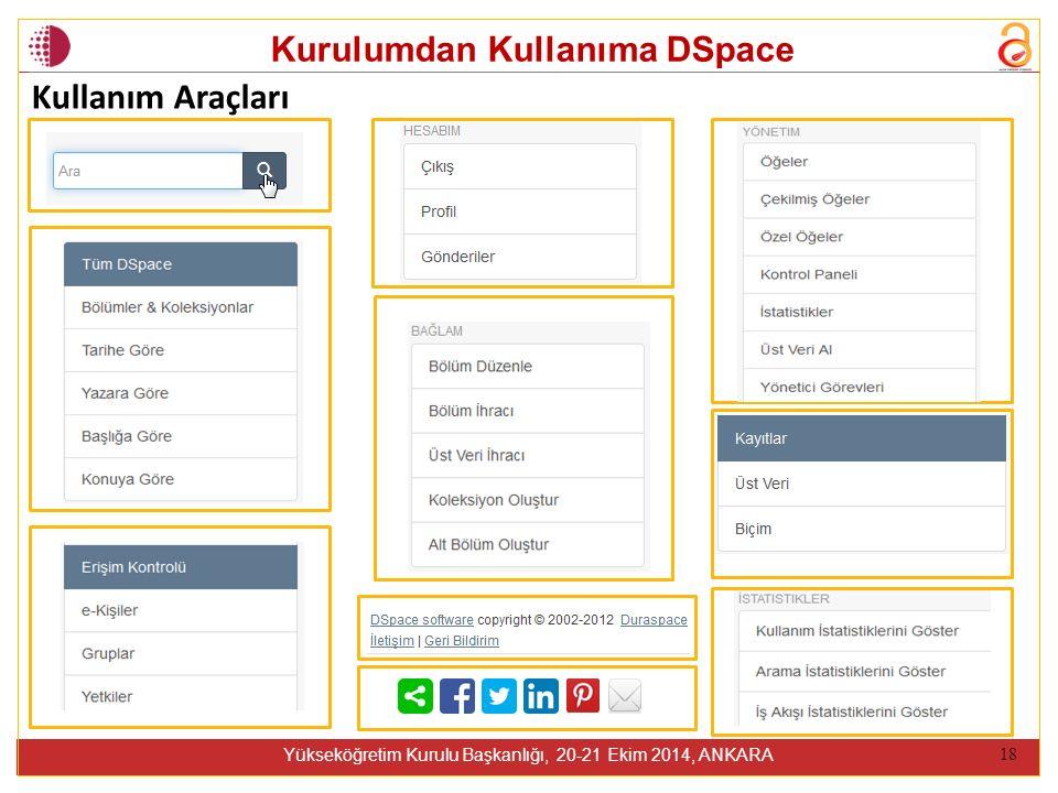 Kurulumdan Kullanıma DSpace Yükseköğretim Kurulu Başkanlığı, 20-21 Ekim 2014, ANKARA 18 Kullanım Araçları