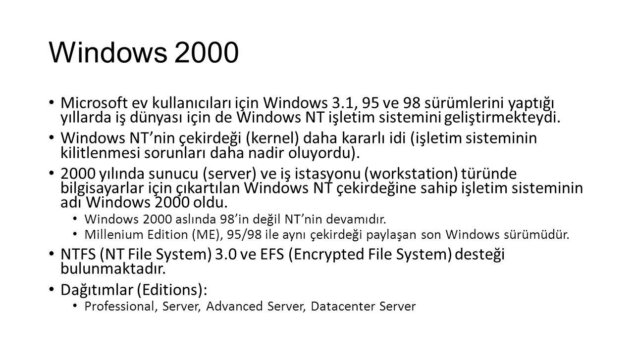 Windows 2000 Microsoft ev kullanıcıları için Windows 3.1, 95 ve 98 sürümlerini yaptığı yıllarda iş dünyası için de Windows NT işletim sistemini geliştirmekteydi.