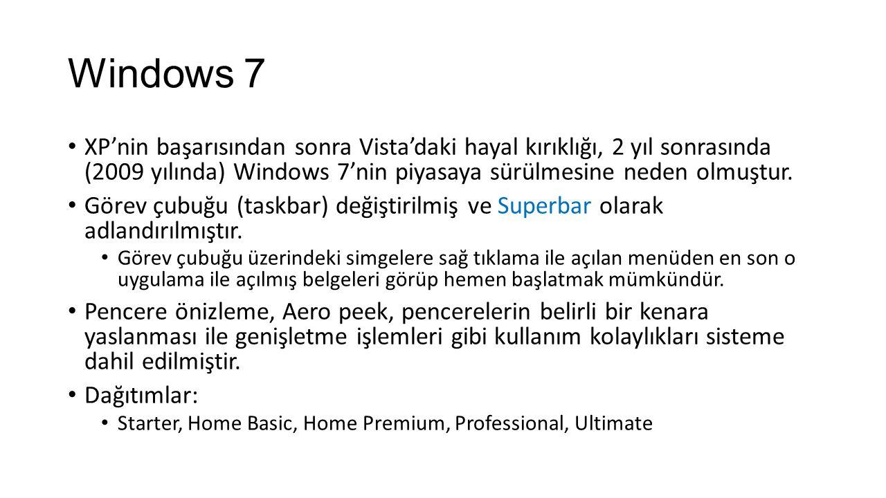 Windows 7 XP'nin başarısından sonra Vista'daki hayal kırıklığı, 2 yıl sonrasında (2009 yılında) Windows 7'nin piyasaya sürülmesine neden olmuştur.