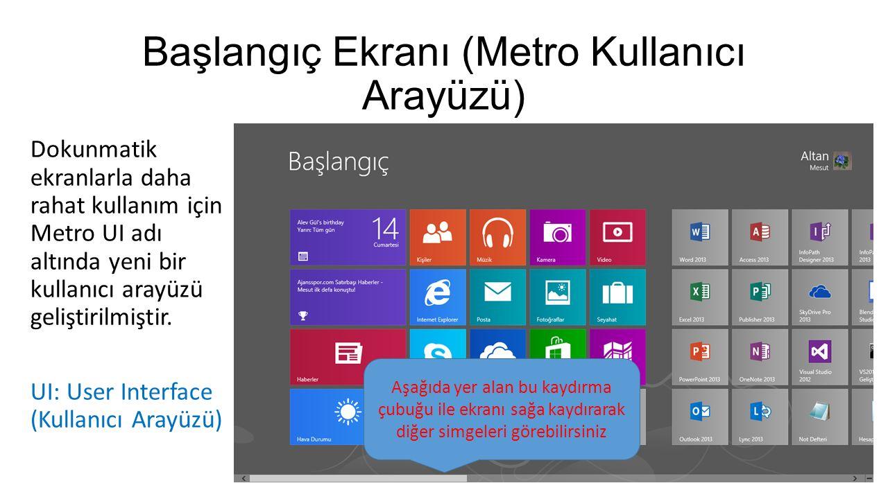 Başlangıç Ekranı (Metro Kullanıcı Arayüzü) Dokunmatik ekranlarla daha rahat kullanım için Metro UI adı altında yeni bir kullanıcı arayüzü geliştirilmiştir.