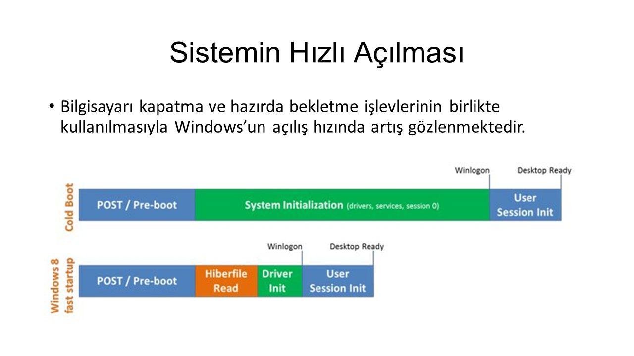 Sistemin Hızlı Açılması Bilgisayarı kapatma ve hazırda bekletme işlevlerinin birlikte kullanılmasıyla Windows'un açılış hızında artış gözlenmektedir.