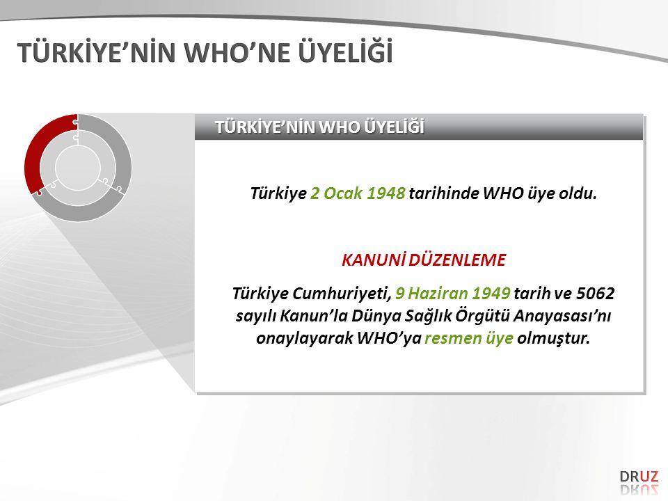 TÜRKİYE'NİN WHO ÜYELİĞİ Türkiye 2 Ocak 1948 tarihinde WHO üye oldu.
