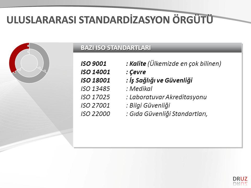 BAZI ISO STANDARTLARI ISO 9001: Kalite (Ülkemizde en çok bilinen) ISO 14001 : Çevre ISO 18001: İş Sağlığı ve Güvenliği ISO 13485: Medikal ISO 17025 : Laboratuvar Akreditasyonu ISO 27001: Bilgi Güvenliği ISO 22000 : Gıda Güvenliği Standartları, ISO 9001: Kalite (Ülkemizde en çok bilinen) ISO 14001 : Çevre ISO 18001: İş Sağlığı ve Güvenliği ISO 13485: Medikal ISO 17025 : Laboratuvar Akreditasyonu ISO 27001: Bilgi Güvenliği ISO 22000 : Gıda Güvenliği Standartları,