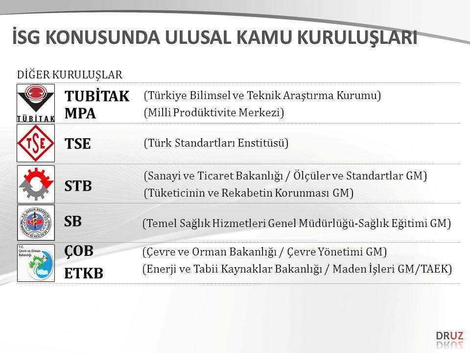 (Türkiye Bilimsel ve Teknik Araştırma Kurumu) (Türk Standartları Enstitüsü) TUBİTAK TSE DİĞER KURULUŞLAR (Sanayi ve Ticaret Bakanlığı / Ölçüler ve Standartlar GM) (Tüketicinin ve Rekabetin Korunması GM) STB (Temel Sağlık Hizmetleri Genel Müdürlüğü-Sağlık Eğitimi GM) SB (Çevre ve Orman Bakanlığı / Çevre Yönetimi GM) (Enerji ve Tabii Kaynaklar Bakanlığı / Maden İşleri GM/TAEK) ÇOB ETKB (Milli Prodüktivite Merkezi) MPA