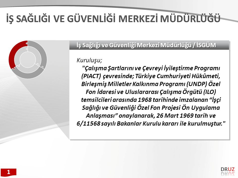 İş Sağlığı ve Güvenliği Merkezi Müdürlüğü / İSGÜM Kuruluşu; Çalışma Şartlarını ve Çevreyi İyileştirme Programı (PIACT) çevresinde; Türkiye Cumhuriyeti Hükûmeti, Birleşmiş Milletler Kalkınma Programı (UNDP) Özel Fon İdaresi ve Uluslararası Çalışma Örgütü (ILO) temsilcileri arasında 1968 tarihinde imzalanan İşçi Sağlığı ve Güvenliği Özel Fon Projesi Ön Uygulama Anlaşması onaylanarak, 26 Mart 1969 tarih ve 6/11568 sayılı Bakanlar Kurulu kararı ile kurulmuştur. Kuruluşu; Çalışma Şartlarını ve Çevreyi İyileştirme Programı (PIACT) çevresinde; Türkiye Cumhuriyeti Hükûmeti, Birleşmiş Milletler Kalkınma Programı (UNDP) Özel Fon İdaresi ve Uluslararası Çalışma Örgütü (ILO) temsilcileri arasında 1968 tarihinde imzalanan İşçi Sağlığı ve Güvenliği Özel Fon Projesi Ön Uygulama Anlaşması onaylanarak, 26 Mart 1969 tarih ve 6/11568 sayılı Bakanlar Kurulu kararı ile kurulmuştur. 1