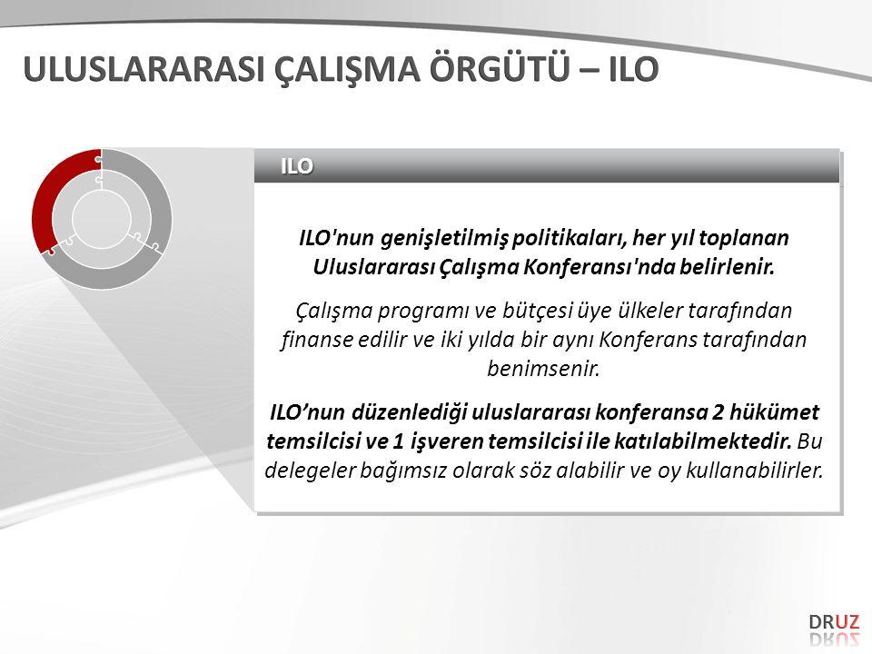 ILOILO ILO nun genişletilmiş politikaları, her yıl toplanan Uluslararası Çalışma Konferansı nda belirlenir.