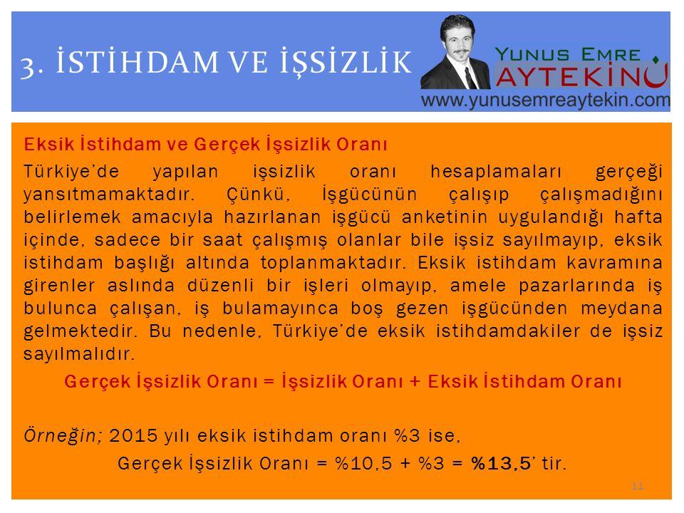 Eksik İstihdam ve Gerçek İşsizlik Oranı Türkiye'de yapılan işsizlik oranı hesaplamaları gerçeği yansıtmamaktadır.