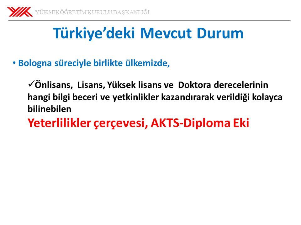 YÜKSEKÖĞRETİM KURULU BAŞKANLIĞI 29.05.2016 36 Türkiye'deki Mevcut Durum Bologna süreciyle birlikte ülkemizde, Önlisans, Lisans, Yüksek lisans ve Doktora derecelerinin hangi bilgi beceri ve yetkinlikler kazandırarak verildiği kolayca bilinebilen Yeterlilikler çerçevesi, AKTS-Diploma Eki