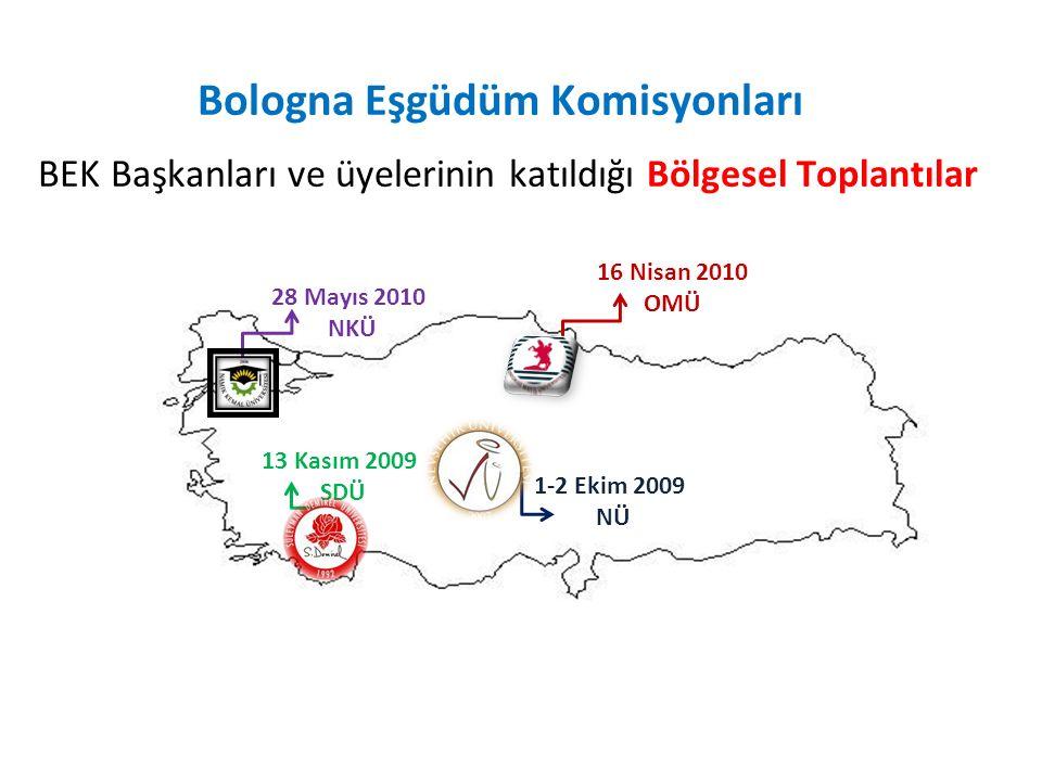 Bologna Eşgüdüm Komisyonları BEK Başkanları ve üyelerinin katıldığı Bölgesel Toplantılar 1-2 Ekim 2009 NÜ 13 Kasım 2009 SDÜ 16 Nisan 2010 OMÜ 28 Mayıs 2010 NKÜ