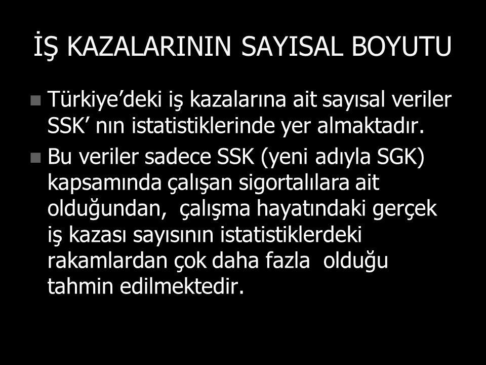 İŞ KAZALARININ SAYISAL BOYUTU Türkiye'deki iş kazalarına ait sayısal veriler SSK' nın istatistiklerinde yer almaktadır.