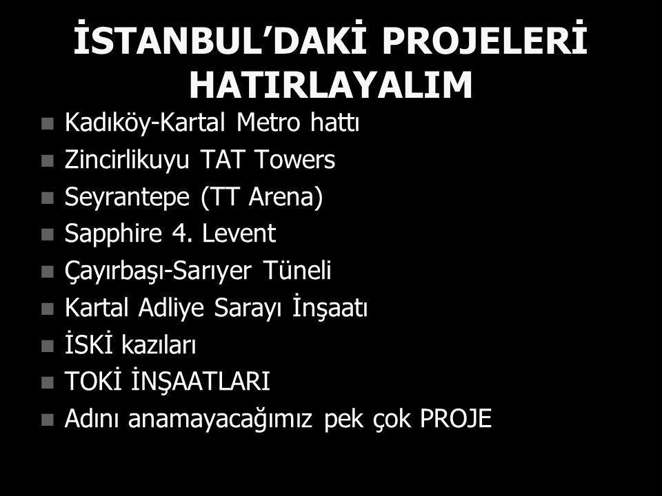 İSTANBUL'DAKİ PROJELERİ HATIRLAYALIM Kadıköy-Kartal Metro hattı Kadıköy-Kartal Metro hattı Zincirlikuyu TAT Towers Zincirlikuyu TAT Towers Seyrantepe (TT Arena) Seyrantepe (TT Arena) Sapphire 4.