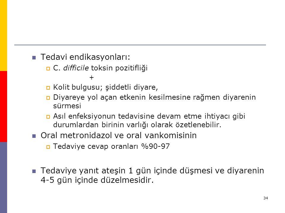 34 Tedavi endikasyonları:  C. difficile toksin pozitifliği +  Kolit bulgusu; şiddetli diyare,  Diyareye yol açan etkenin kesilmesine rağmen diyaren