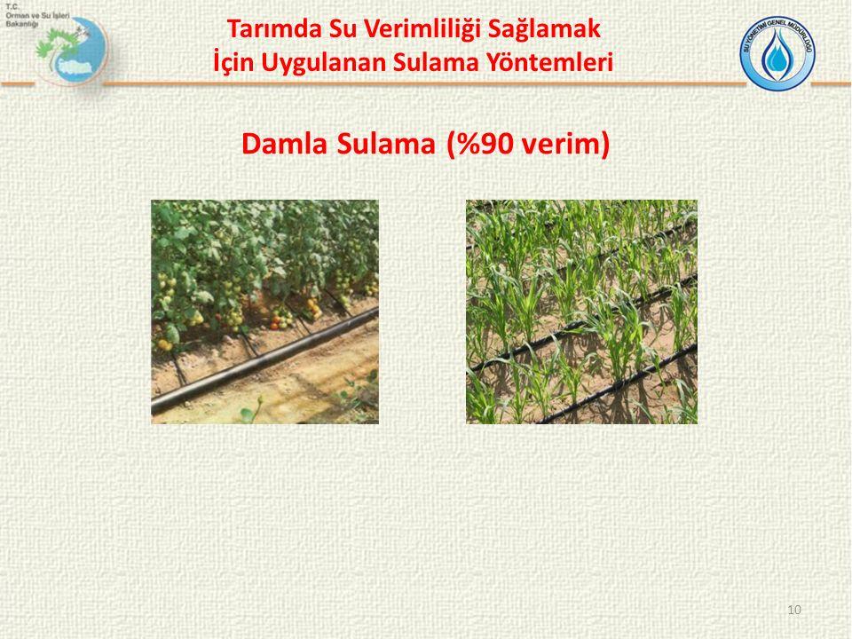Damla Sulama (%90 verim) 10 Tarımda Su Verimliliği Sağlamak İçin Uygulanan Sulama Yöntemleri
