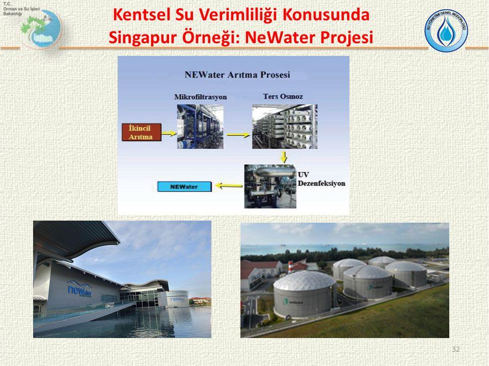 Kentsel Su Verimliliği Konusunda Singapur Örneği: NeWater Projesi 32