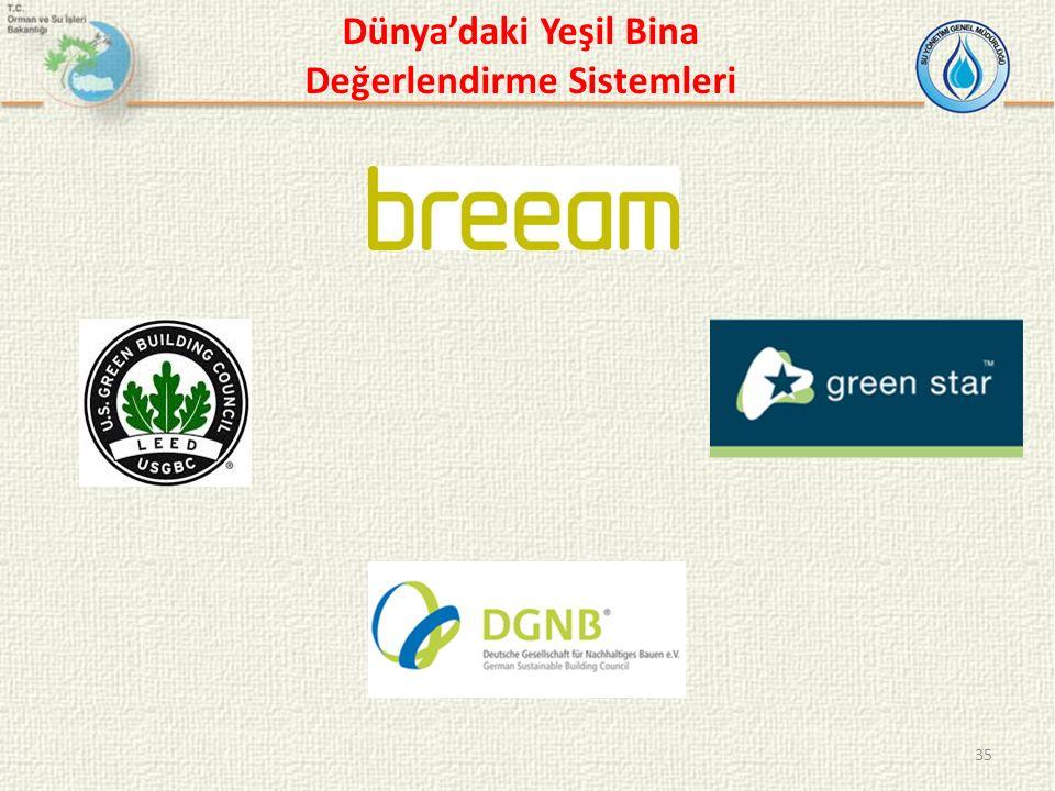 Dünya'daki Yeşil Bina Değerlendirme Sistemleri 35
