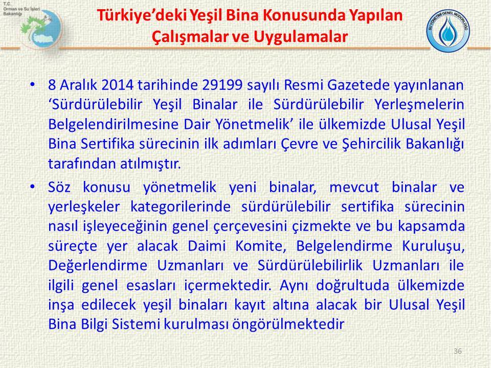 Türkiye'deki Yeşil Bina Konusunda Yapılan Çalışmalar ve Uygulamalar 8 Aralık 2014 tarihinde 29199 sayılı Resmi Gazetede yayınlanan 'Sürdürülebilir Yeş