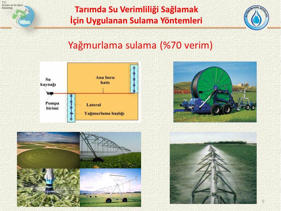 Tarımda Su Verimliliği Sağlamak İçin Uygulanan Sulama Yöntemleri Yağmurlama sulama (%70 verim) 9
